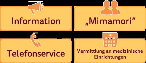 Information・MIMAMORI・Beratung・Vermittlung